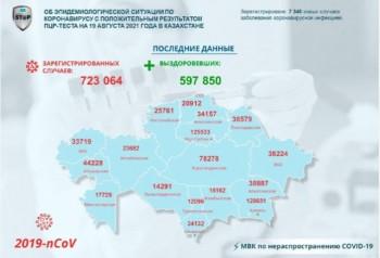 7348 новых случаев заболевания коронавирусом выявили в Казахстане за сутки