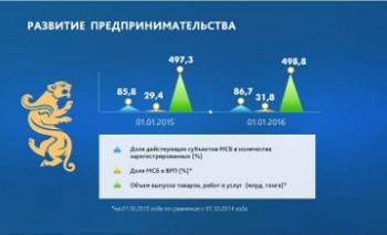 В январе в Мангыстау заключено 16 меморандумов с компаниями-недропользователями