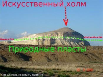 Тайна горы Шеркала